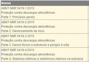 NBR-5419/15 Proteção contra descargas atmosféricas